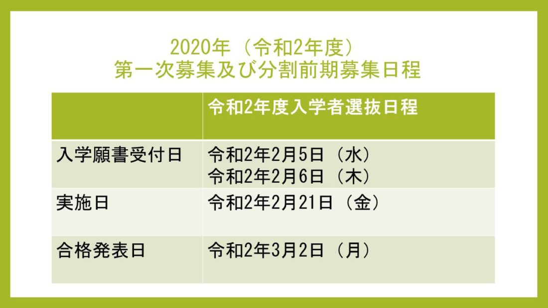 発表 合格 2021 高校 都立
